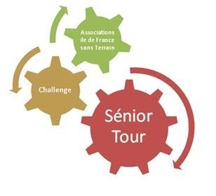 Jeudi 13 Oct. Challenge Senior Tour 5 ème Rencontre